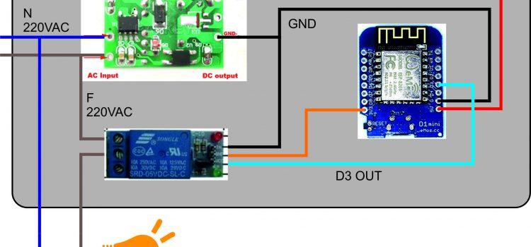 Wemos – Home kit – Raspberry PI – Con Siri – Hardware para un modulo Rele